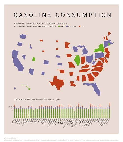 gas-consumption.jpg