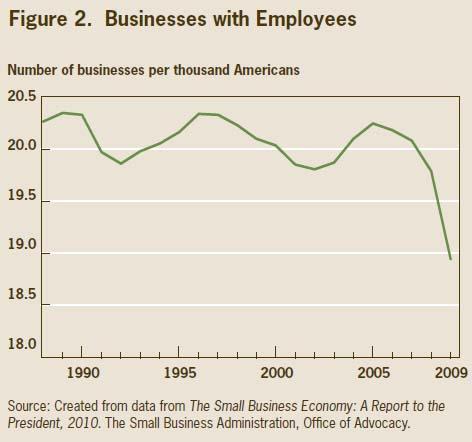 cleveland-fed-chart.jpg
